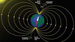 Что такое магнитная аномалия и почему может возникнуть такое явление