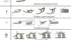 Как читать схему вязания крючком