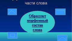 Морфема как единица языка