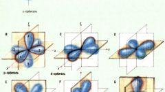 Что такое атомная орбиталь