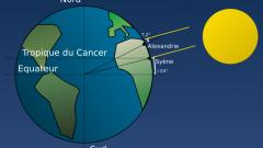 Как Эратосфен вычислил радиус Земли