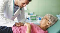 Атрофический гастрит: симптомы, диагностика, лечение