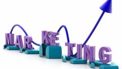 Функции маркетинга