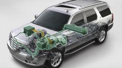 Отзывы о гибридных автомобилях и их недостатках