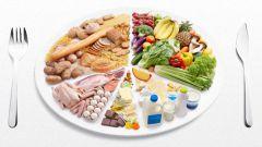 Как правильно следить за фигурой без диет
