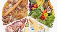 Что такое режим питания?