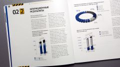 The secrets to successful business what should be the annual report of the company?