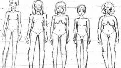 Как определить типаж своей внешности по системе Кибби