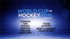 Расписание Кубка мира по хоккею-2016