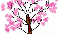 Как по типу дерева в рисунке определить наклонности и характер человека