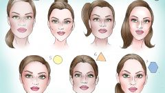 Как выбрать красивую прическу по форме лица