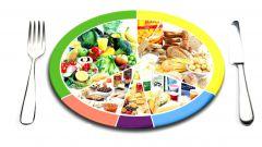 Как правильно питаться? Основы здоровья