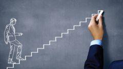 Что тормозит ваш успех