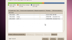 Какого размера делать swap-раздел при установке Linux