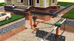 Виды канализации: вакуумная, пластиковые, дренажные, центральные и другие системы