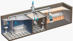 Принудительная вентиляция в квартире: виды и монтаж системы