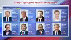 Когда были выборы президента России?