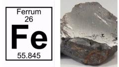 Химическое и физические свойства железа