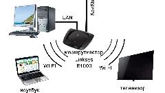 Как к компьютеру подключить телевизор через wifi