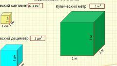 Как кубические метры перевести в кг