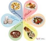 6 лепестков - путь к похудению