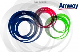 Amway  - спорный бренд