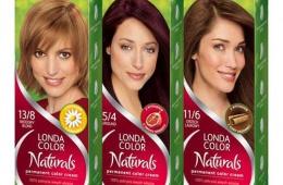 Хорошая краска для темных волос