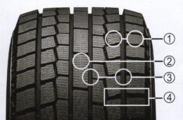 Надежные шины для бездорожья
