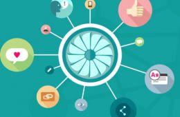 Заработок для активных пользователей социальных сетей