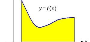Как доказать непрерывность функции