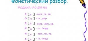 Как сделать звуковой анализ слова