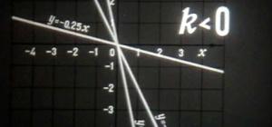Как решить функцию f x
