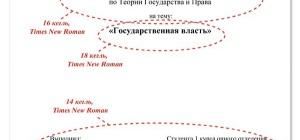 Как оформить титульный реферат
