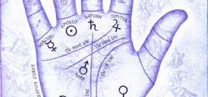 Как узнать судьбу по руке