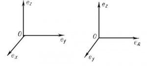 Как определить координаты