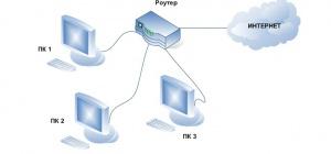 Как подключить роутер к двум компьютерам