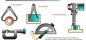 Как оформлять чертеж