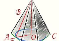 Как найти площадь пирамиды