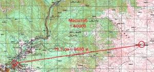 Как рассчитать расстояние по карте