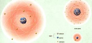 Как найти количество атомов в веществе