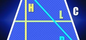 Как найти диагональ равнобедренной трапеции