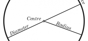 Как найти длину окружности круга