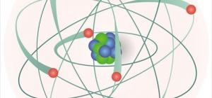 Как определить количество протонов