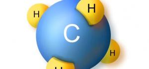 Как отличить водород от метана