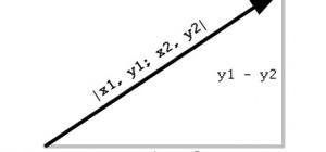Как вычислить длину вектора