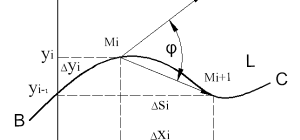 Как вычислить криволинейный интеграл