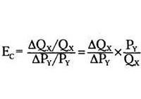 Как определить перекрестную эластичность
