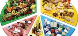 Чем питаться на диете