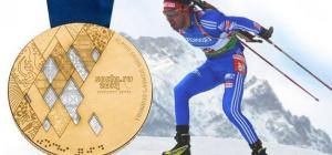 Прогнозы медального зачета Зимних Олимпийских игр в Сочи 2014
