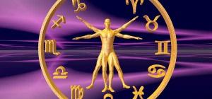 Предрасположенность к болезням по знакам зодиака